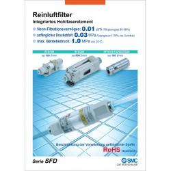 SFD - Reinluftfilter